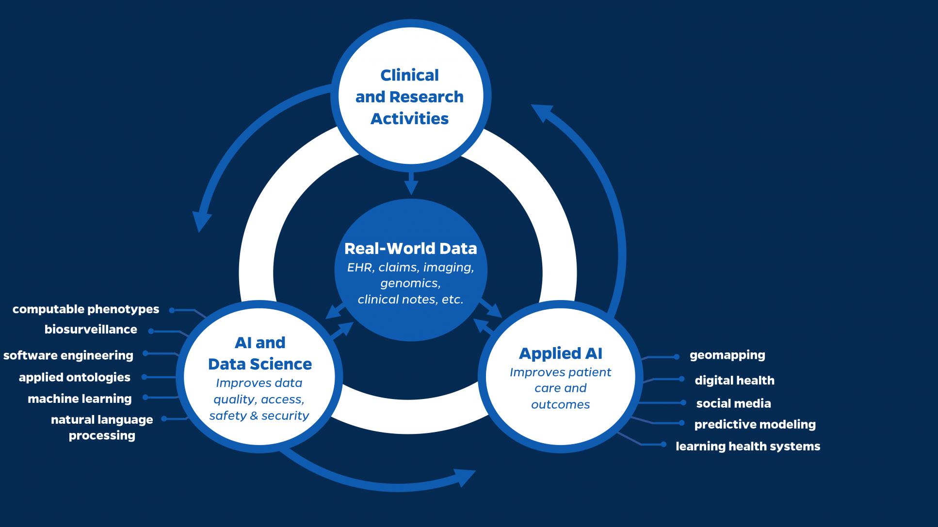 HOBI AI diagram